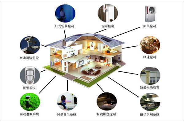 智能家居设计—智能电动窗帘